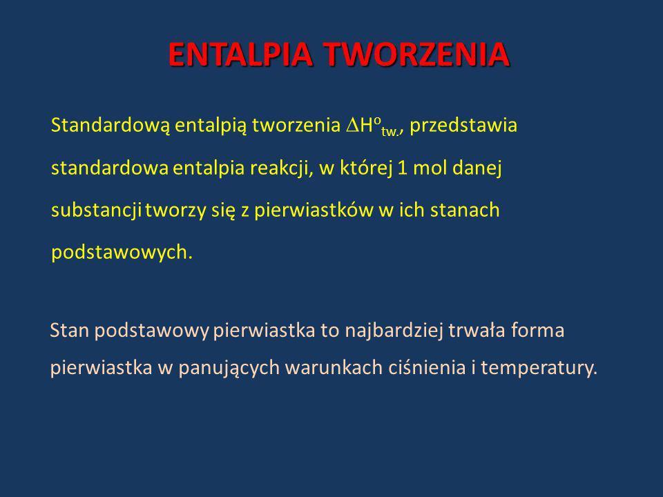 ENTALPIA TWORZENIA Standardową entalpią tworzenia Hotw., przedstawia