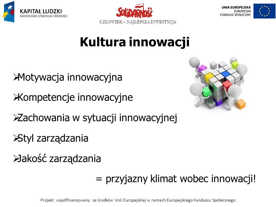 Kultura innowacji Motywacja innowacyjna Kompetencje innowacyjne