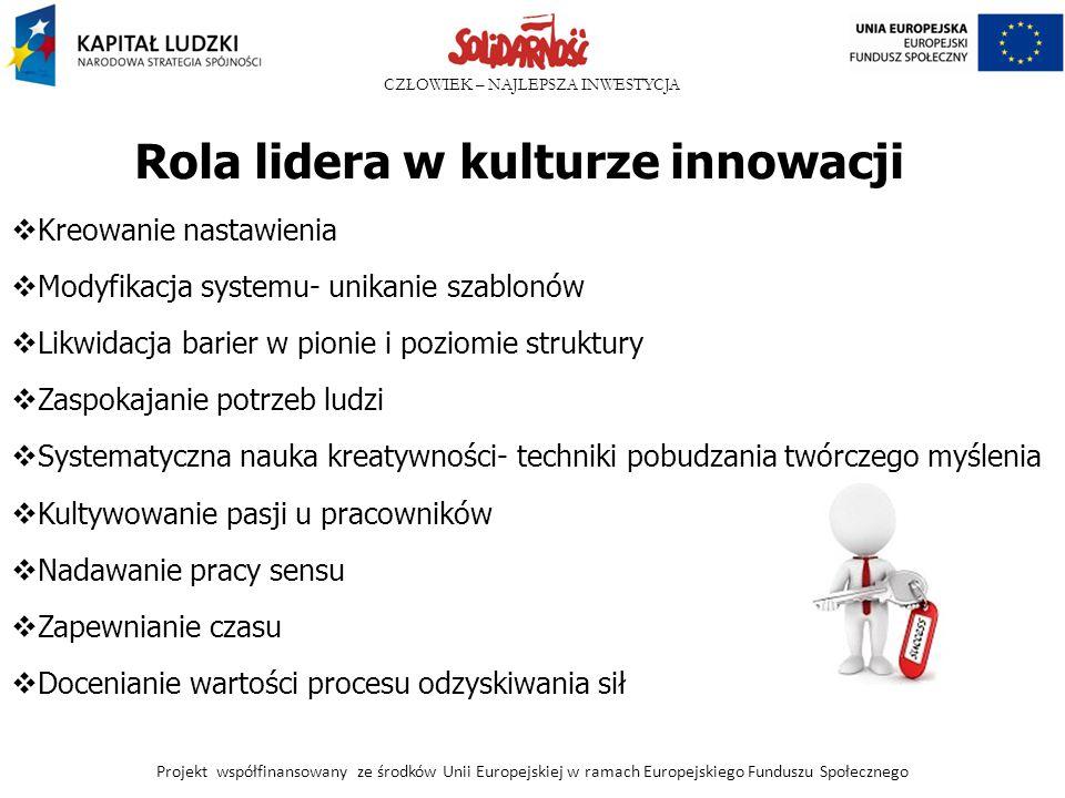 Rola lidera w kulturze innowacji