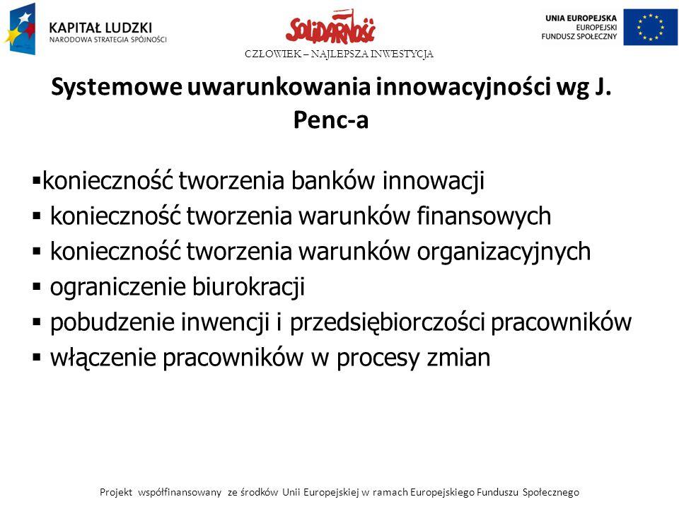 Systemowe uwarunkowania innowacyjności wg J. Penc-a