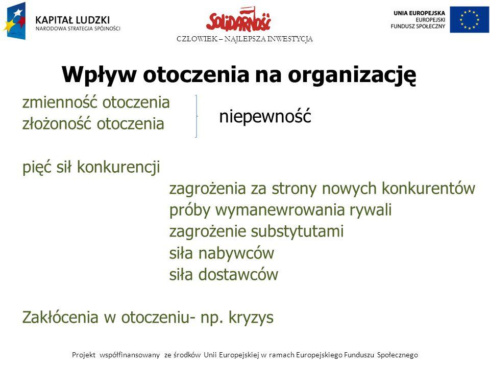 Wpływ otoczenia na organizację