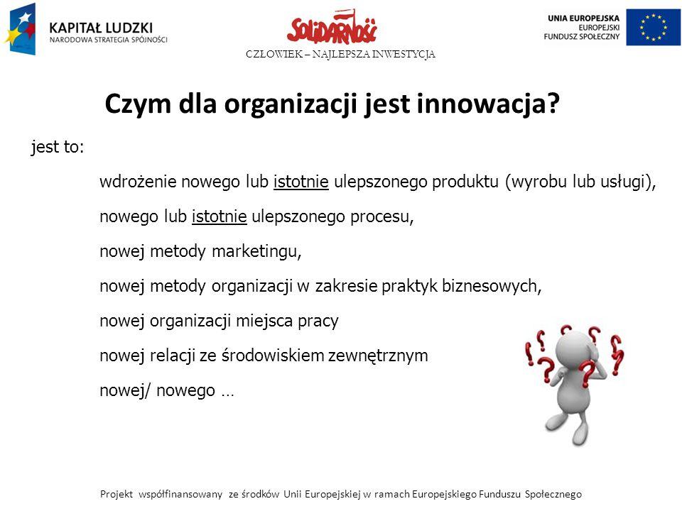 Czym dla organizacji jest innowacja