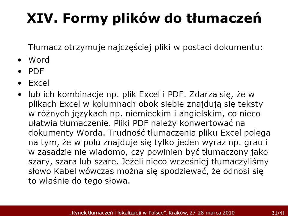 XIV. Formy plików do tłumaczeń