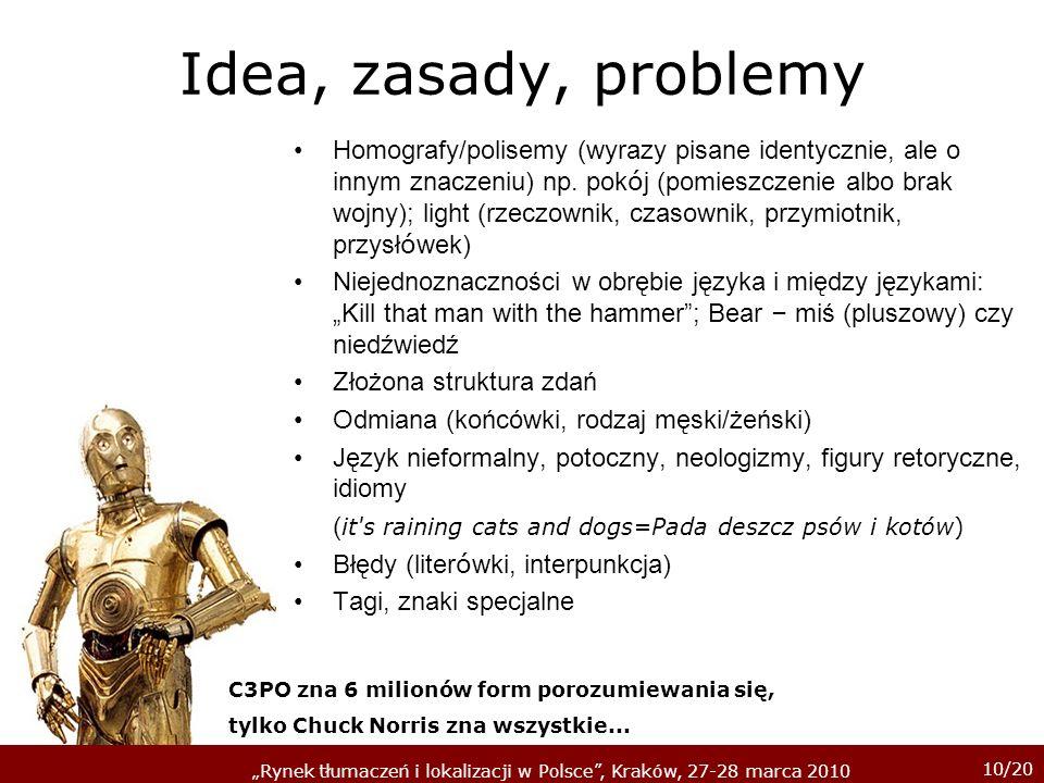 Idea, zasady, problemy