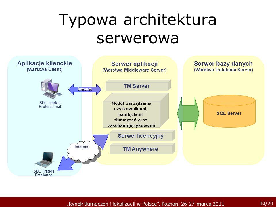 Typowa architektura serwerowa