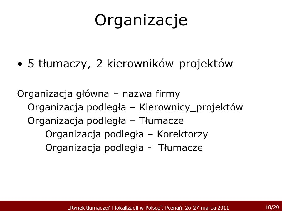 Organizacje 5 tłumaczy, 2 kierowników projektów