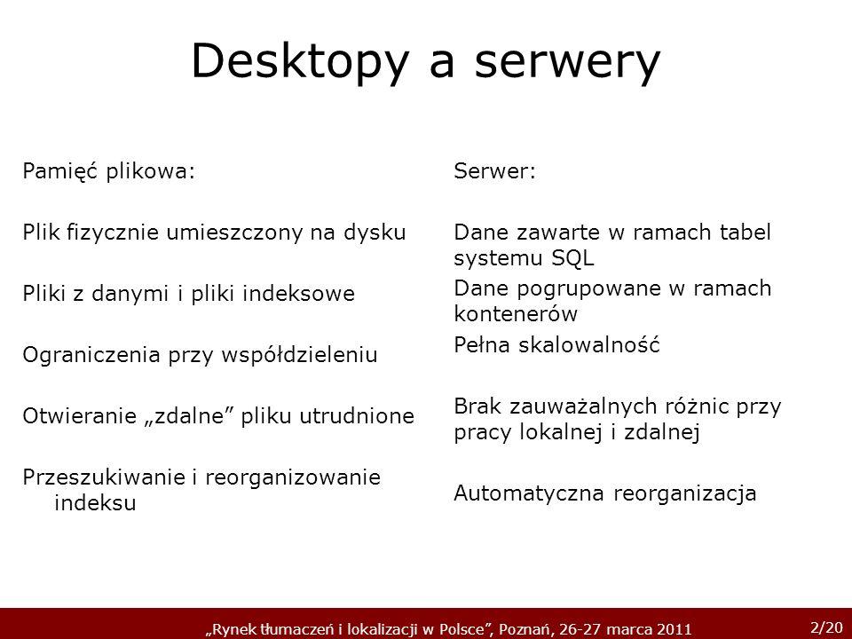 Desktopy a serwery Pamięć plikowa: Plik fizycznie umieszczony na dysku