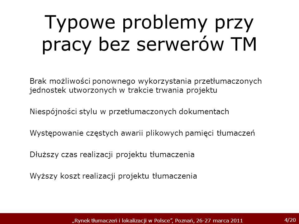 Typowe problemy przy pracy bez serwerów TM