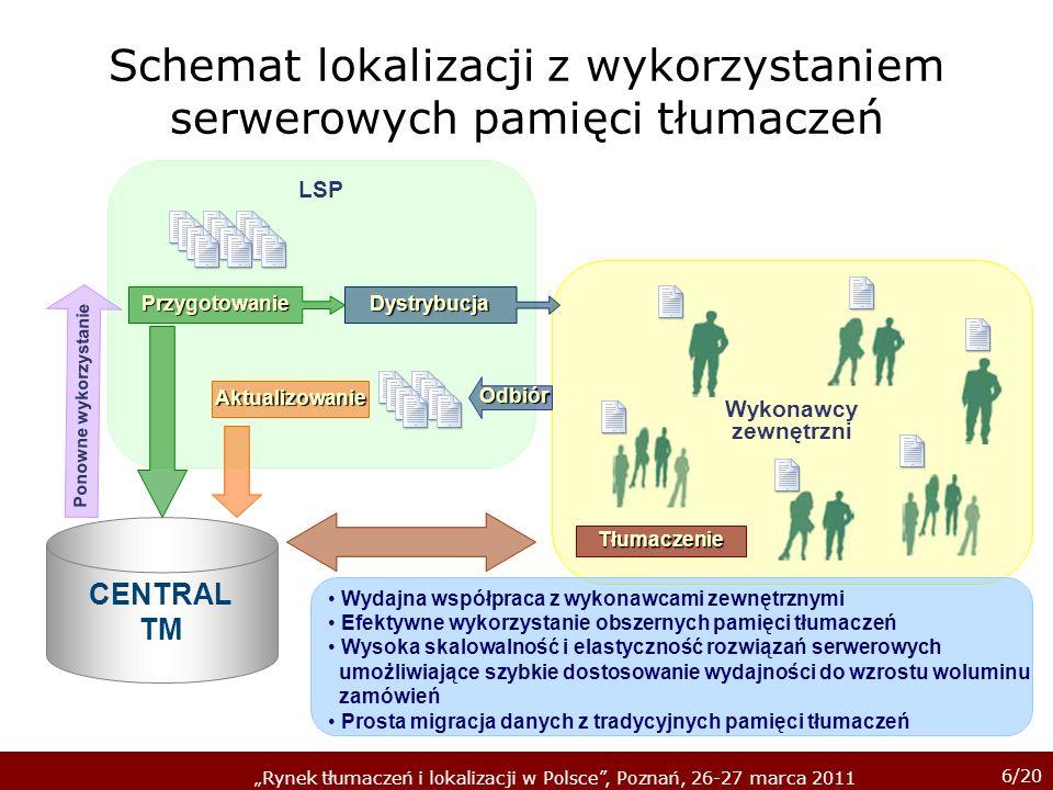 Schemat lokalizacji z wykorzystaniem serwerowych pamięci tłumaczeń