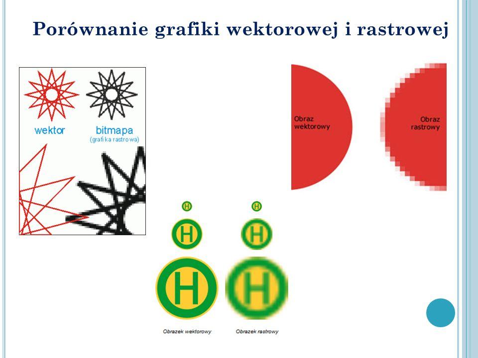 Porównanie grafiki wektorowej i rastrowej
