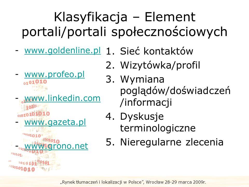 Klasyfikacja – Element portali/portali społecznościowych
