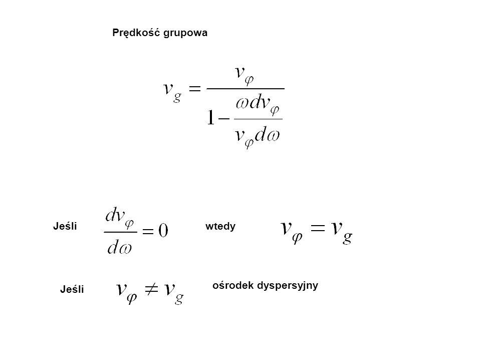 Prędkość grupowa Jeśli wtedy ośrodek dyspersyjny Jeśli