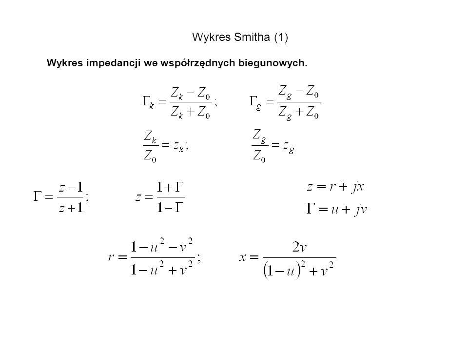 Wykres Smitha (1) Wykres impedancji we współrzędnych biegunowych.