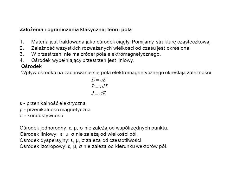 Założenia i ograniczenia klasycznej teorii pola
