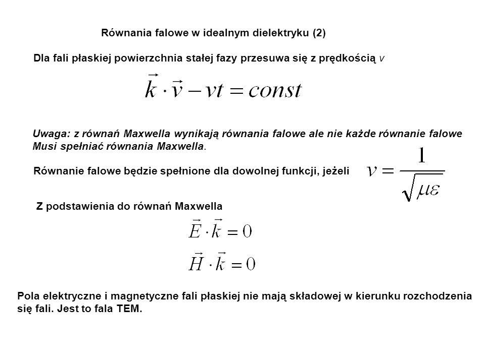 Równania falowe w idealnym dielektryku (2)