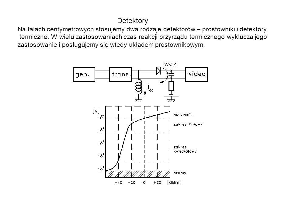 Detektory Na falach centymetrowych stosujemy dwa rodzaje detektorów – prostowniki i detektory.