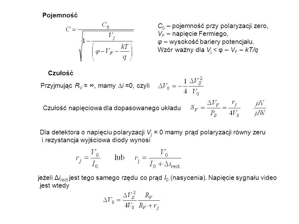 Pojemność C0 – pojemność przy polaryzacji zero, VF – napięcie Fermiego, φ – wysokość bariery potencjału.