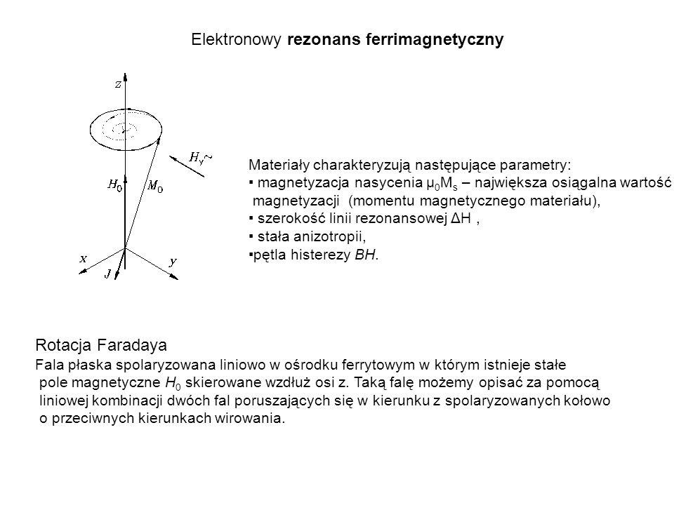 Elektronowy rezonans ferrimagnetyczny