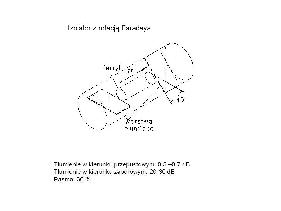 Izolator z rotacją Faradaya