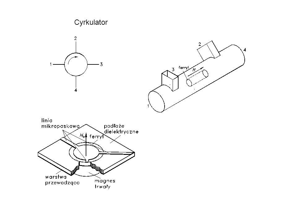 Cyrkulator