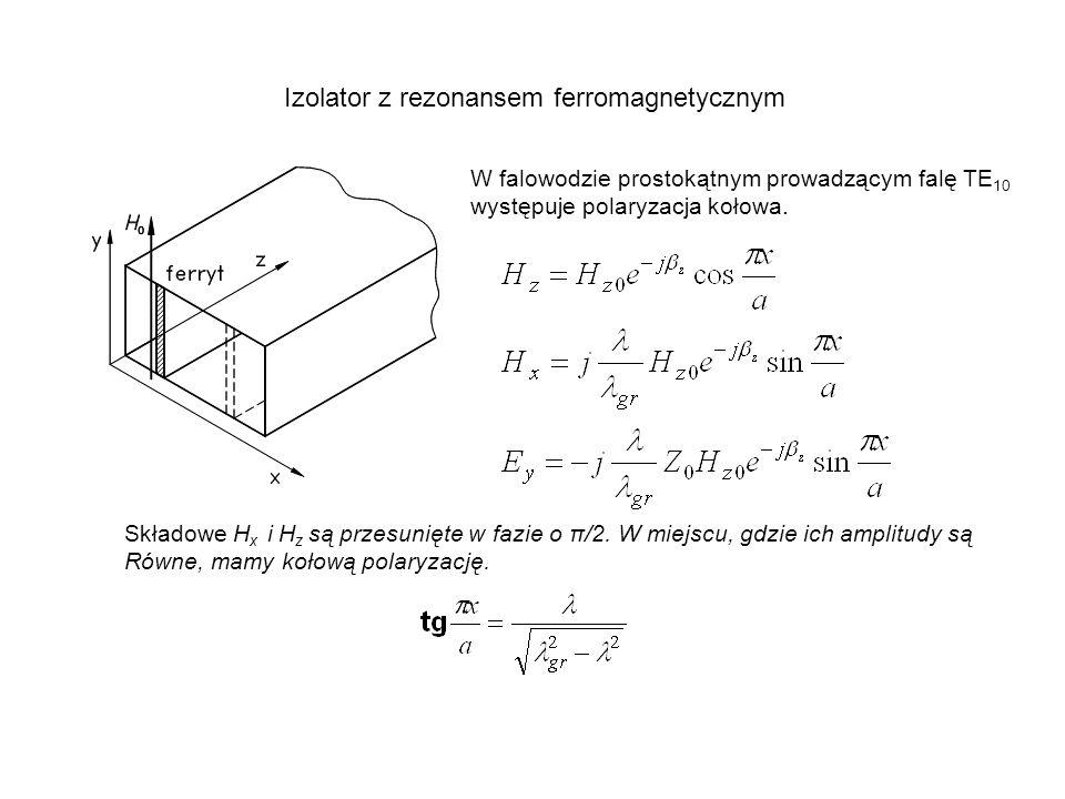 Izolator z rezonansem ferromagnetycznym