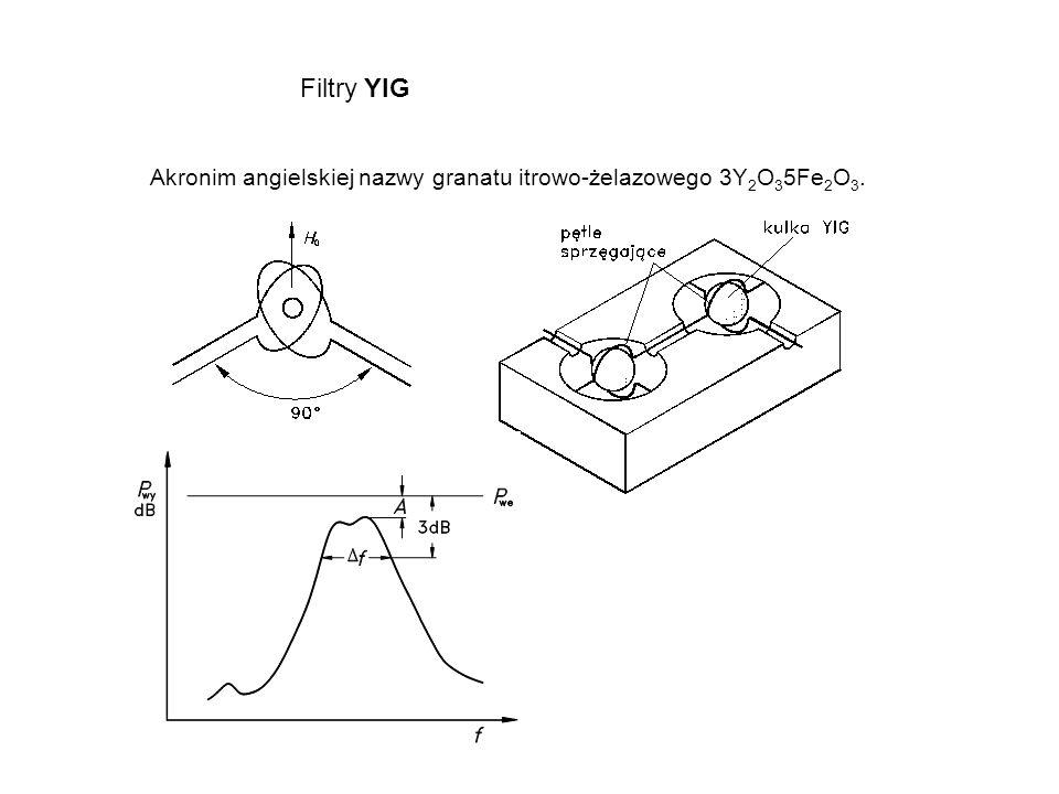 Filtry YIG Akronim angielskiej nazwy granatu itrowo-żelazowego 3Y2O35Fe2O3.