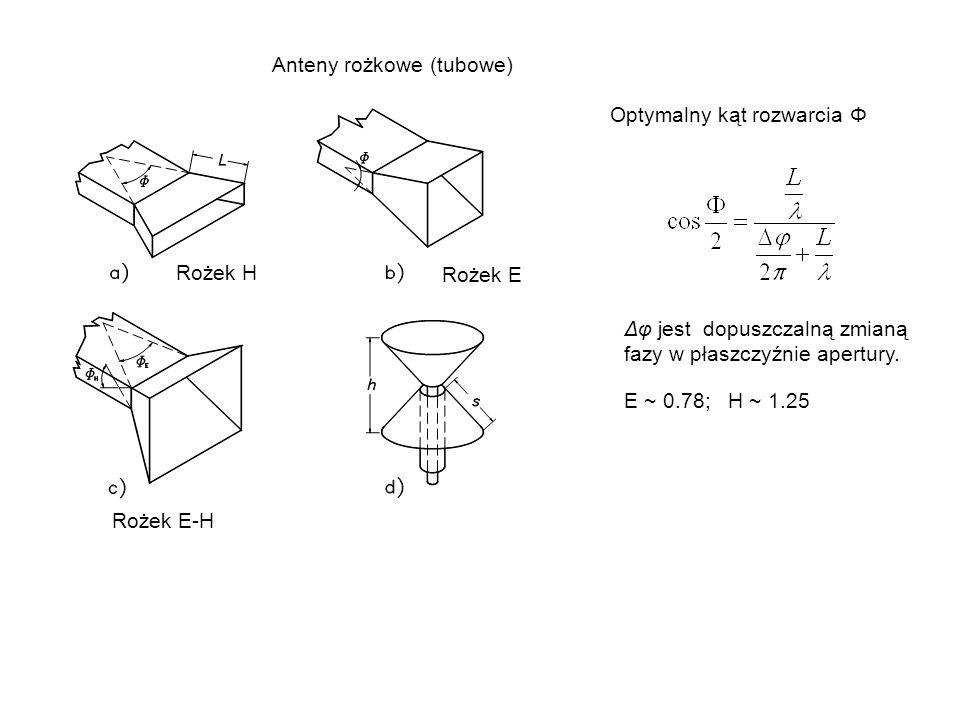 Anteny rożkowe (tubowe)