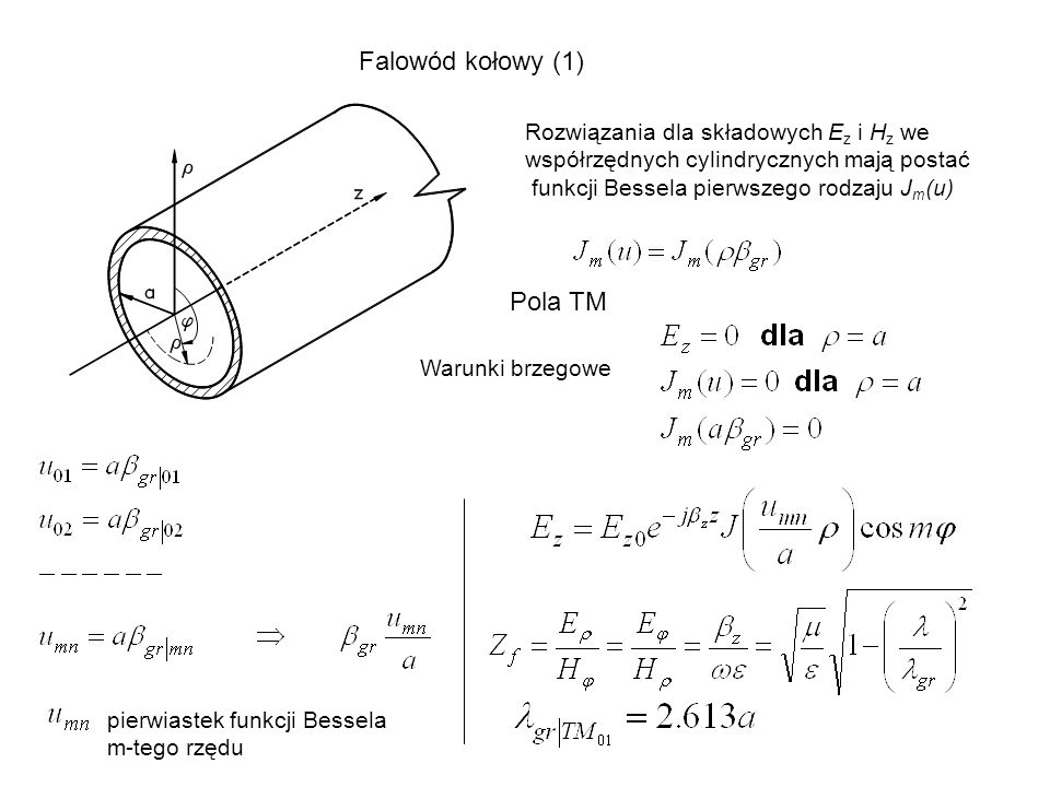 Falowód kołowy (1) Pola TM Rozwiązania dla składowych Ez i Hz we