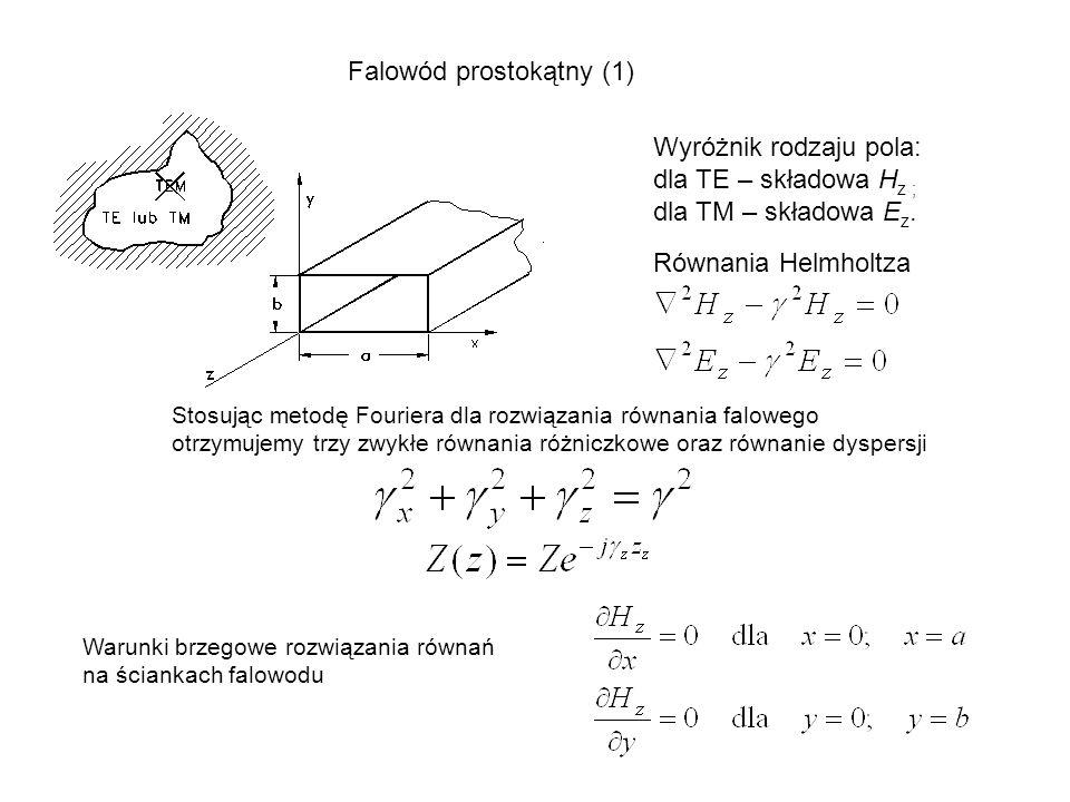 Falowód prostokątny (1)