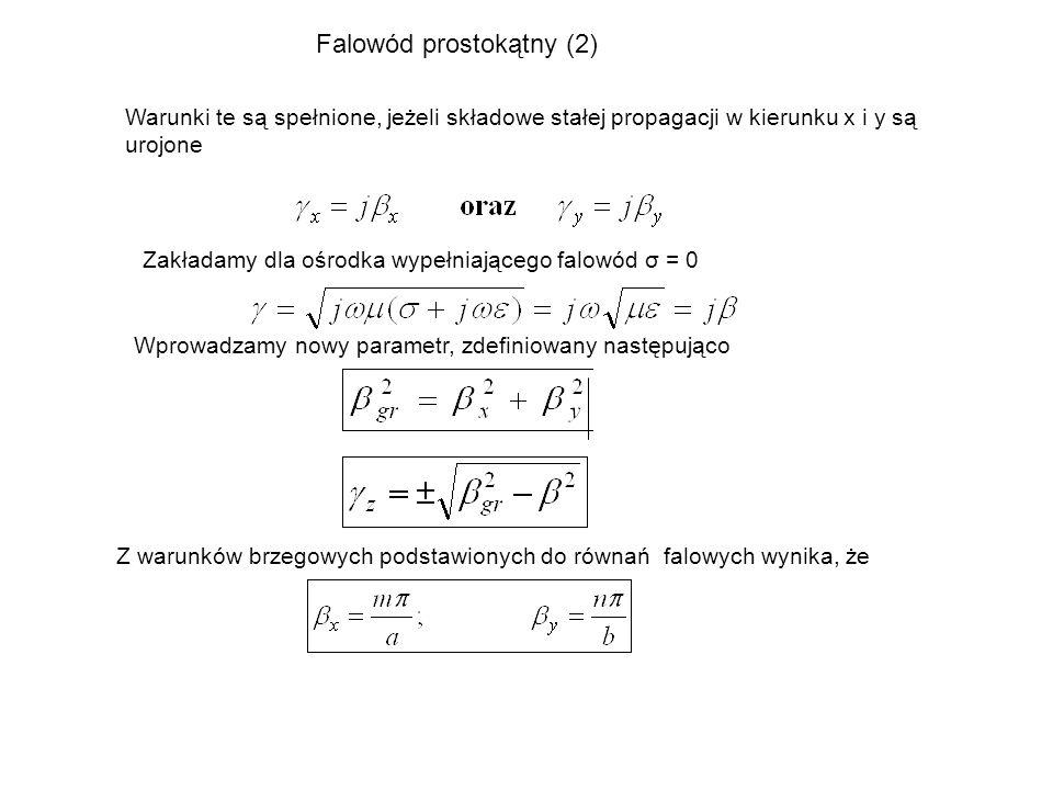 Falowód prostokątny (2)