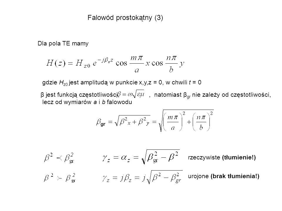 Falowód prostokątny (3)