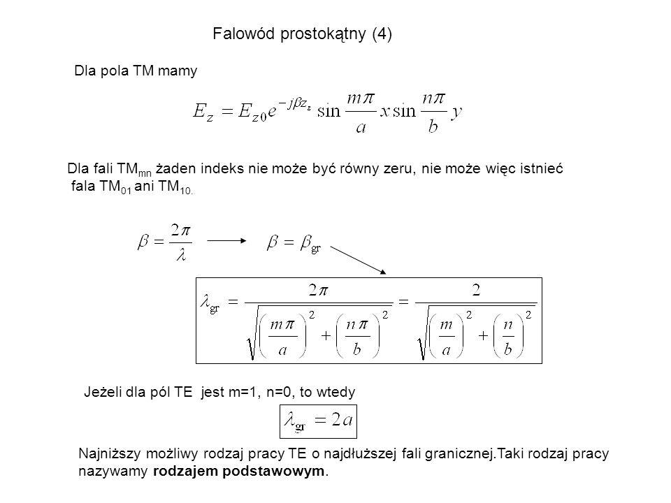 Falowód prostokątny (4)