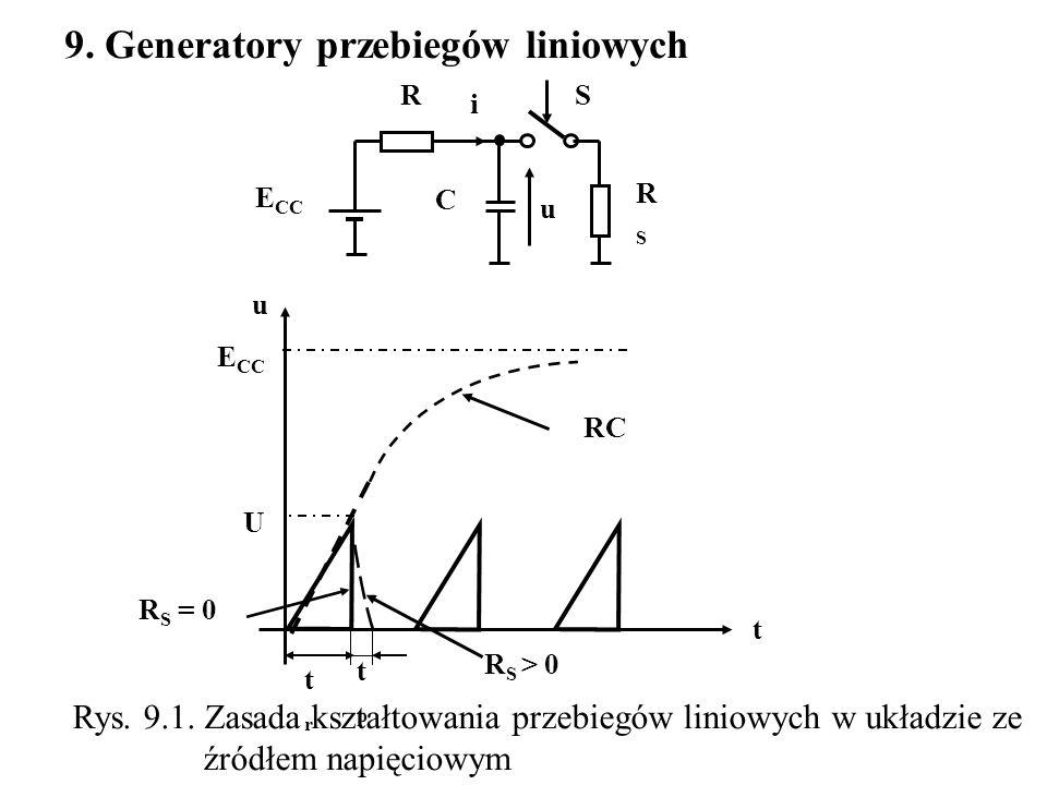 9. Generatory przebiegów liniowych