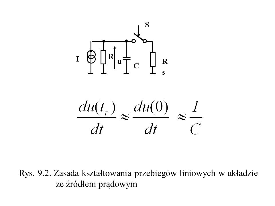Rys. 9.2. Zasada kształtowania przebiegów liniowych w układzie