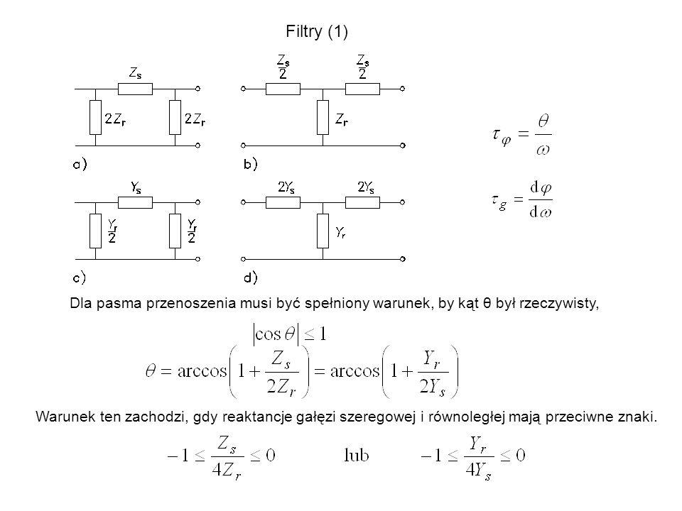 Filtry (1) Dla pasma przenoszenia musi być spełniony warunek, by kąt θ był rzeczywisty,