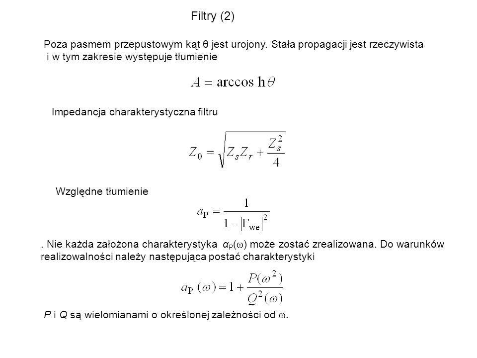 Filtry (2) Poza pasmem przepustowym kąt θ jest urojony. Stała propagacji jest rzeczywista. i w tym zakresie występuje tłumienie.