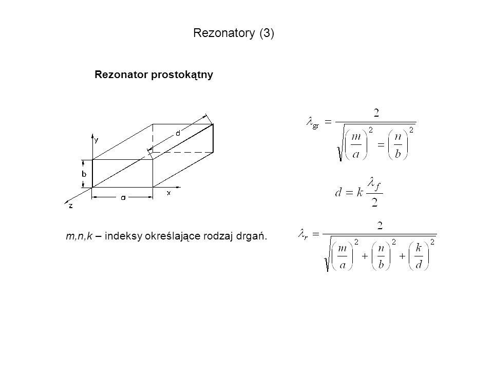 Rezonatory (3) Rezonator prostokątny