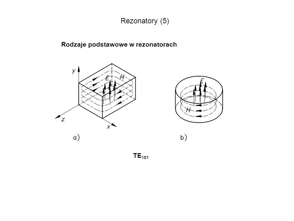 Rezonatory (5) Rodzaje podstawowe w rezonatorach TE101
