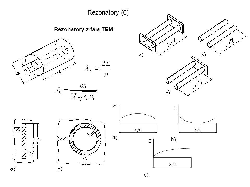 Rezonatory (6) Rezonatory z falą TEM E E a) b) E c)