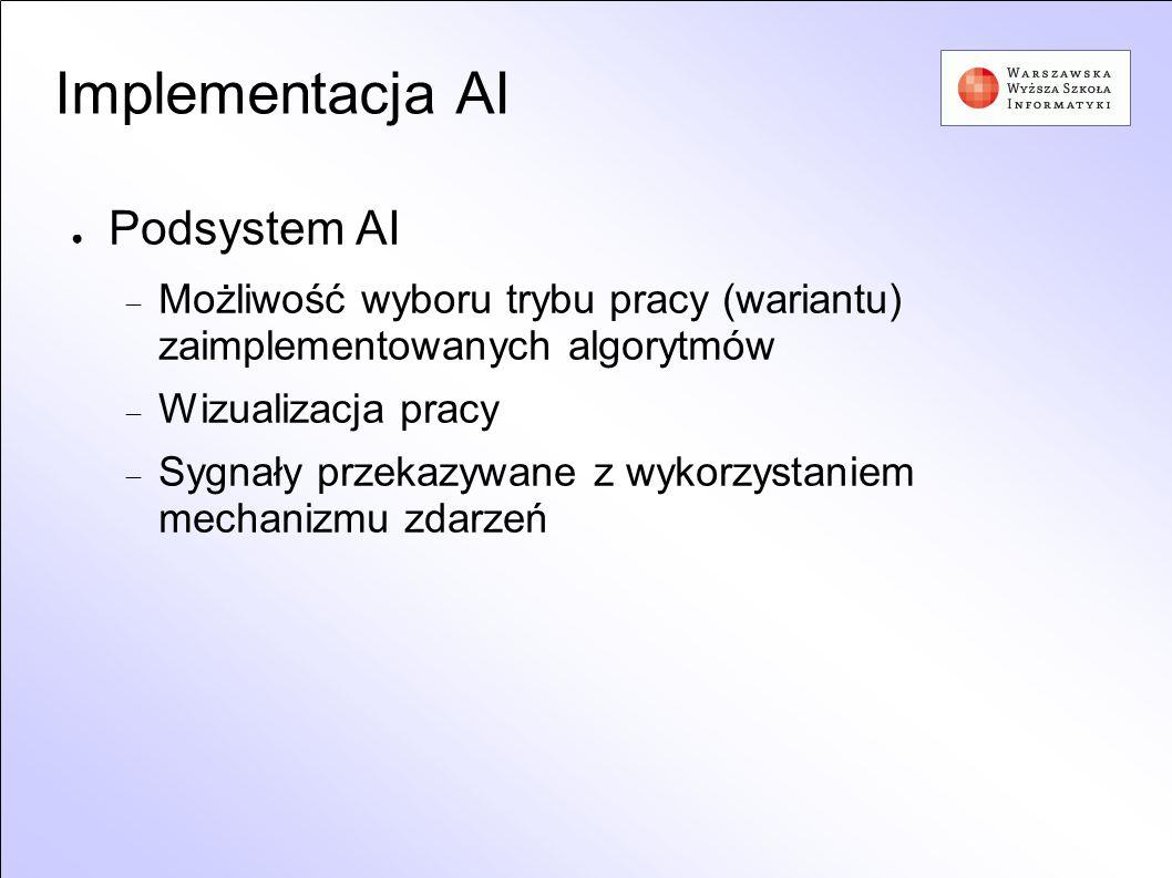Implementacja AI Podsystem AI