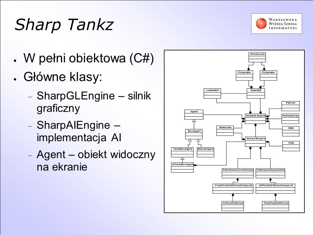 Sharp Tankz W pełni obiektowa (C#) Główne klasy: