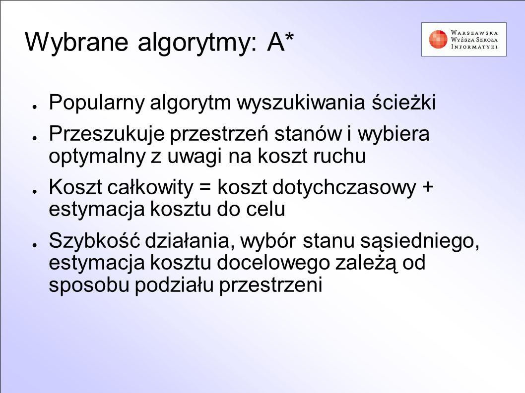 Wybrane algorytmy: A* Popularny algorytm wyszukiwania ścieżki