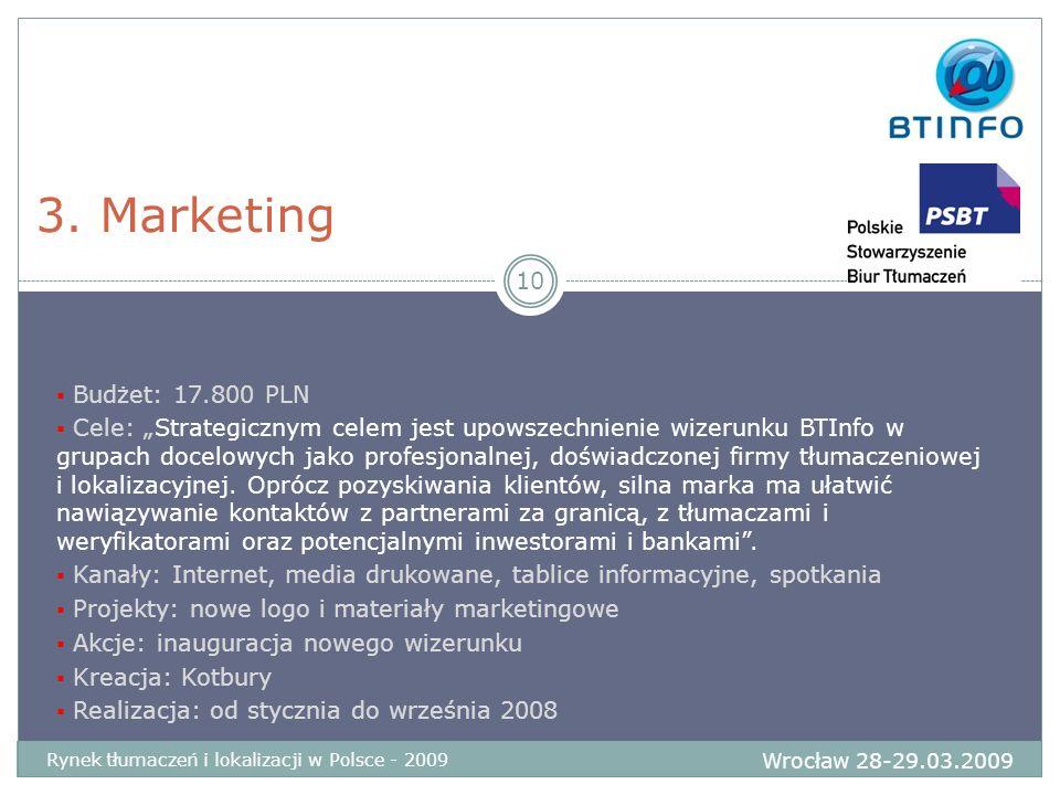 3. Marketing 10. Budżet: 17.800 PLN.