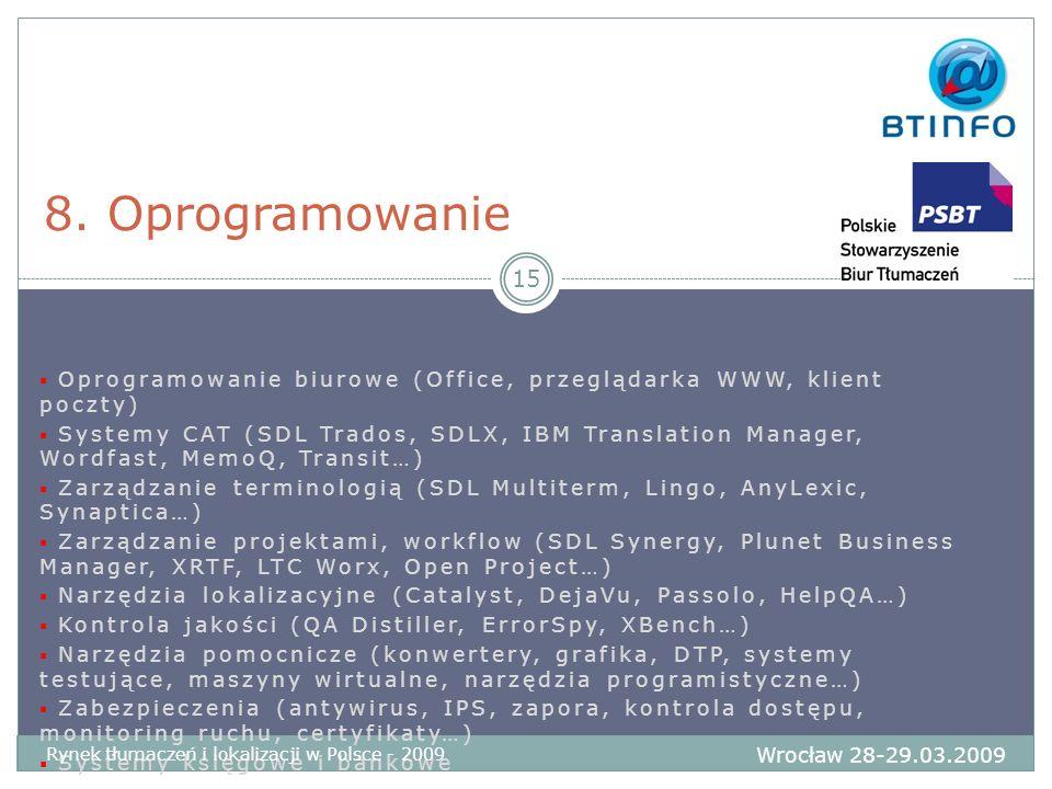 8. Oprogramowanie Oprogramowanie biurowe (Office, przeglądarka WWW, klient poczty)