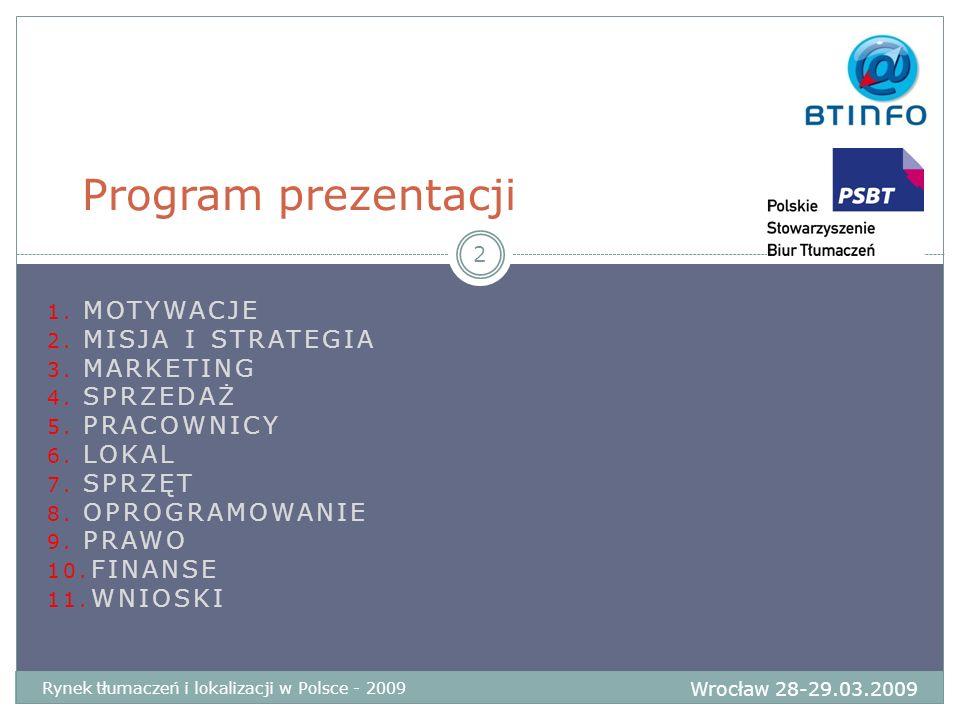 Program prezentacji MOTYWACJE MISJA I STRATEGIA MARKETING SPRZEDAŻ