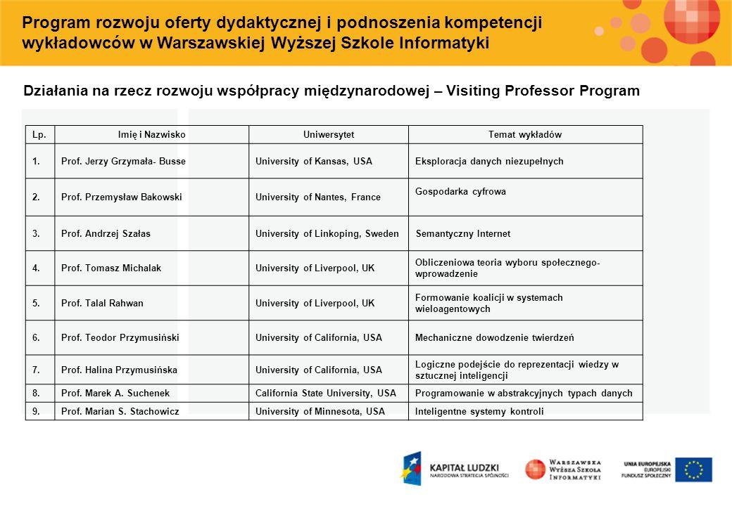 Program rozwoju oferty dydaktycznej i podnoszenia kompetencji wykładowców w Warszawskiej Wyższej Szkole Informatyki