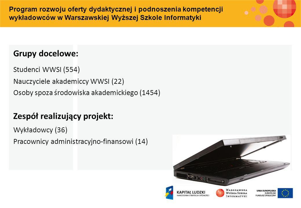 Studenci WWSI (554) Grupy docelowe: Wykładowcy (36)