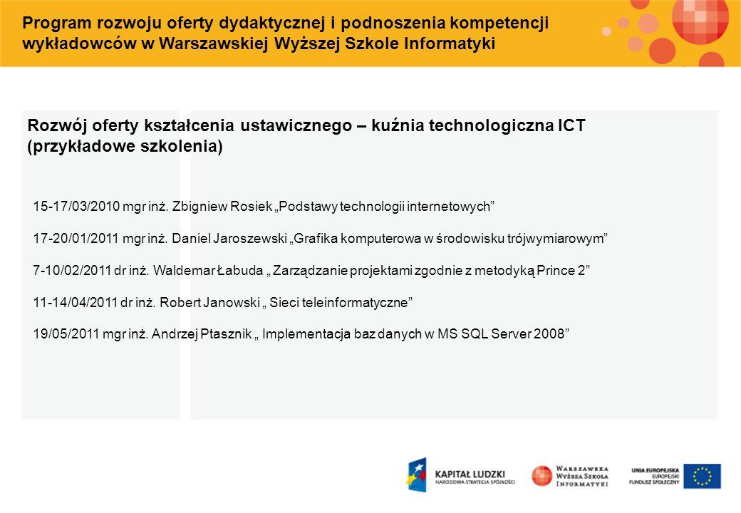 Rozwój oferty kształcenia ustawicznego – kuźnia technologiczna ICT