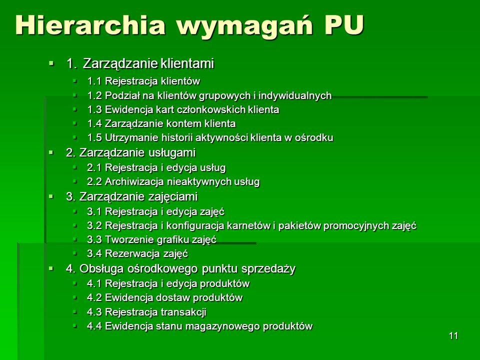 Hierarchia wymagań PU 1. Zarządzanie klientami 2. Zarządzanie usługami