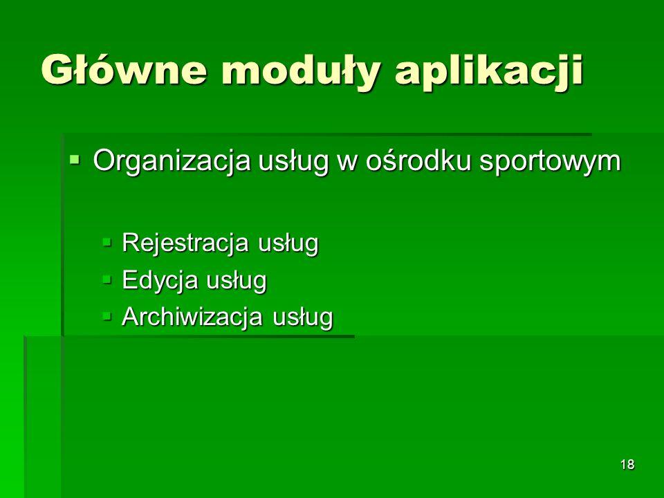 Główne moduły aplikacji